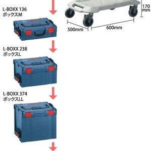 BOSCH L-Boxx set with Roller (ชุดกล่องเครื่องมือ 4 ใบพร้อมล้อเลื่อน L-Boxx ของบ็อช)