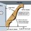 WIXEY CJ410 -Protractor with Crown Molding Calculator บรรทัดวัดมุมที่มาพร้อมเครื่องคำนวนองศา (Miter Angle) และมุมเอียง(Bevel Angle) สำหรับการตัดบัว thumbnail 4
